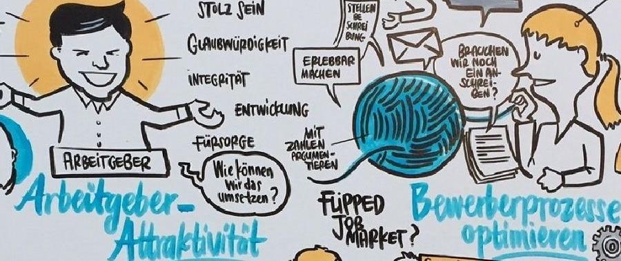 Diese Grafik von Graphic Recorder Julian Klücklich veranschaulicht die Diskussionsinhalte beim ersten Diakonie Personaler Barcamp.