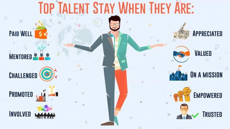 Wir entkräften hier die drei größten Mythen rund um die Mitarbeiterbindung