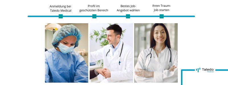 Taledo Medical Präsentation
